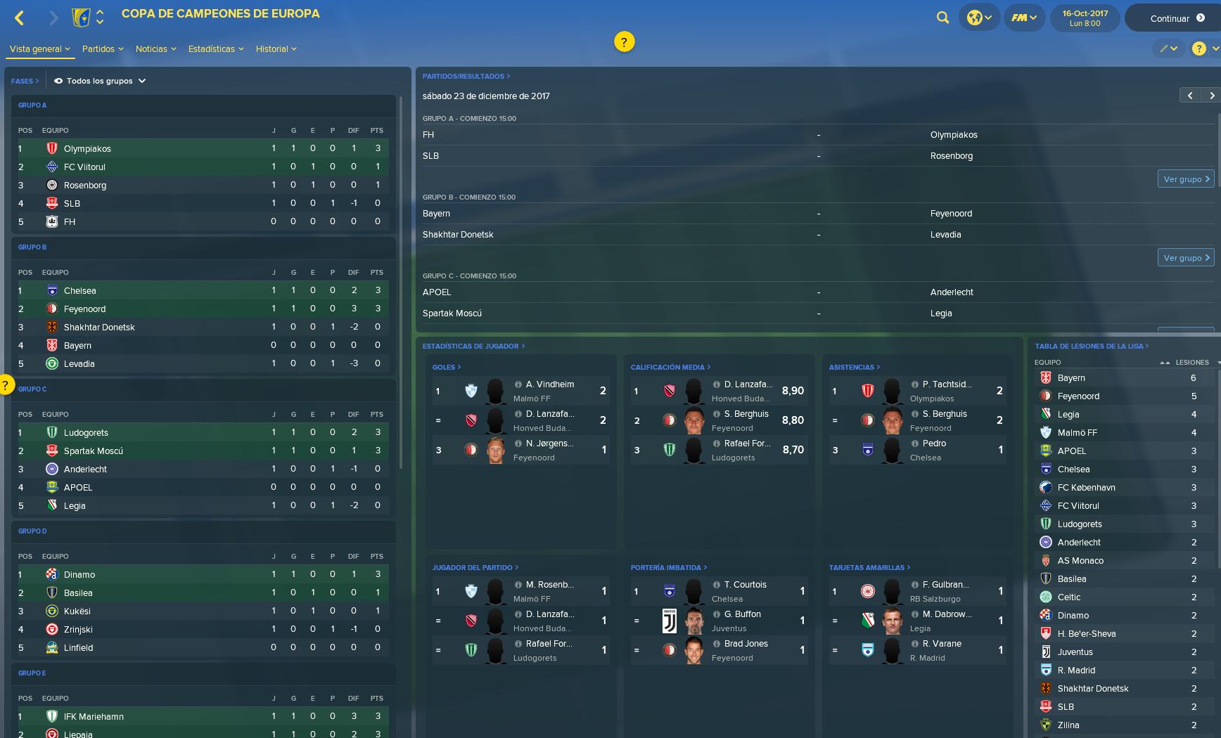 Sistema Ligas Ninyure 2018