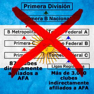Estructura Argentina ficticia 'regionalizada' (6 niveles, 1026 clubes) + ¿equipos B?