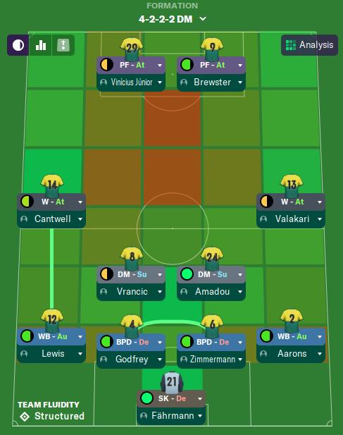 Knap Sicilian Defence 4-4-2
