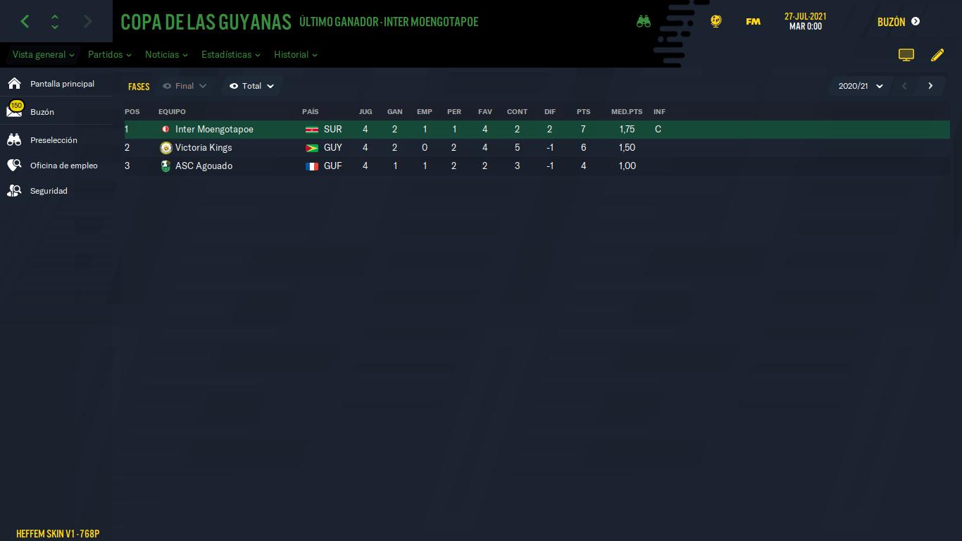 Copa Interregional de Clubes