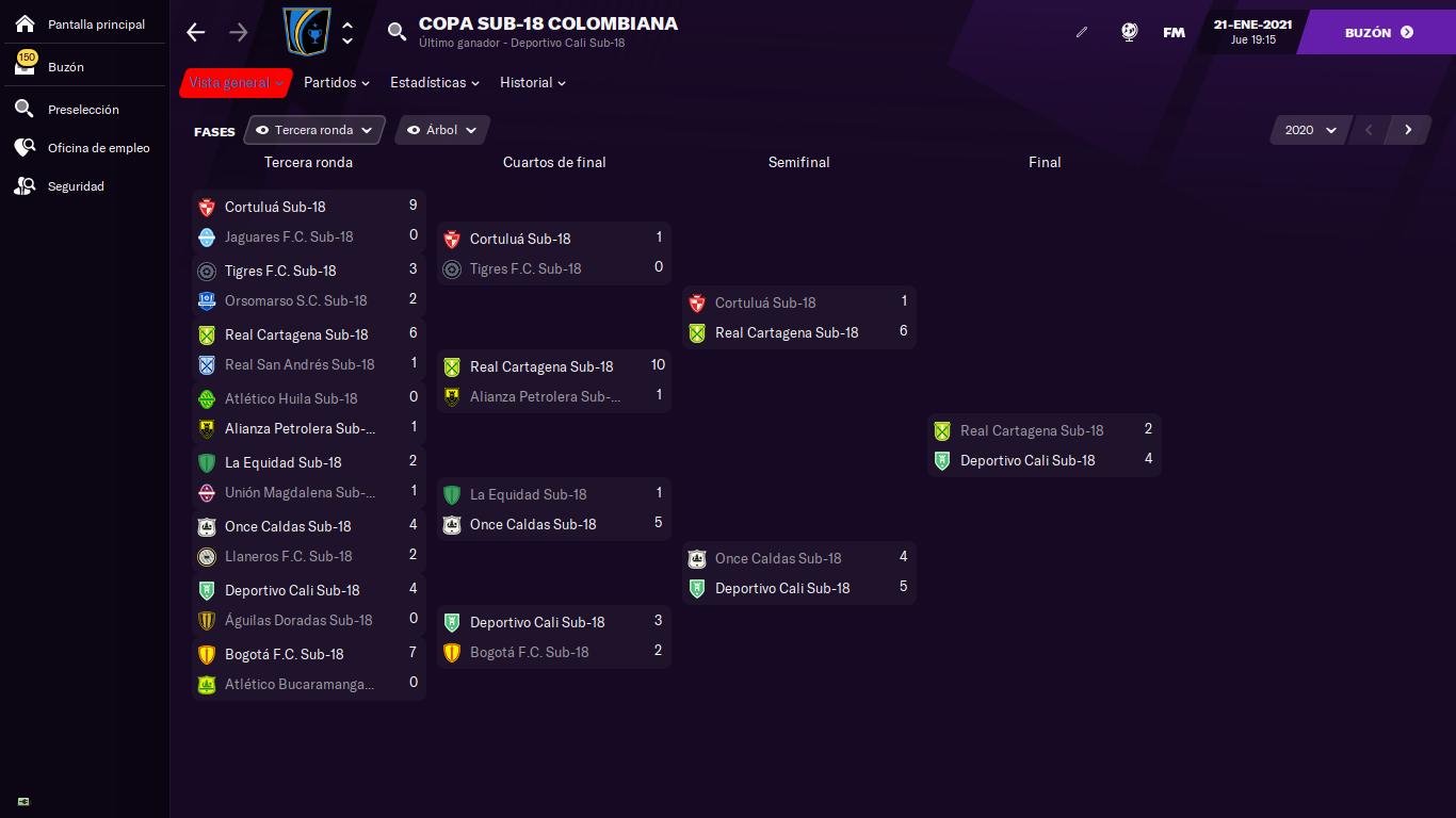 Colombia (Estructura ficticia, 101 equipos en 5 divisiones)