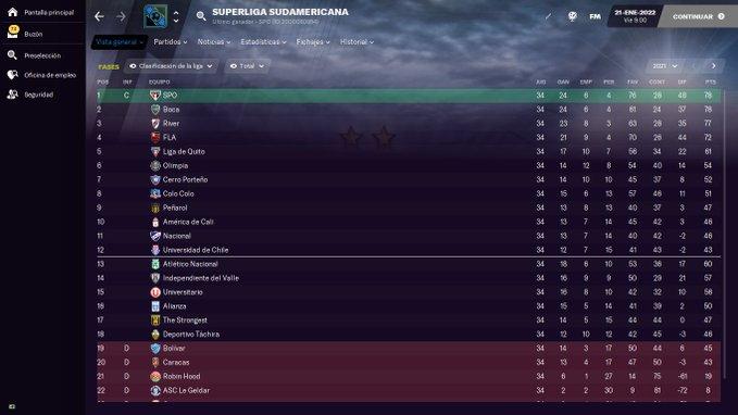 Superliga Sudamericana (Estructura Ficticia. 6 divisiones)