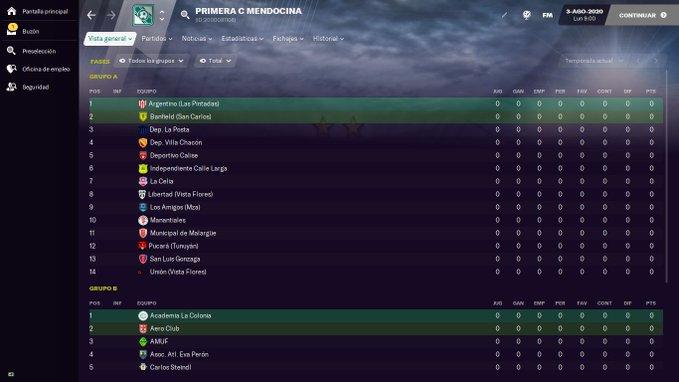 Estructura argentina regionalizada (9 divisiones + 3600 equipos)