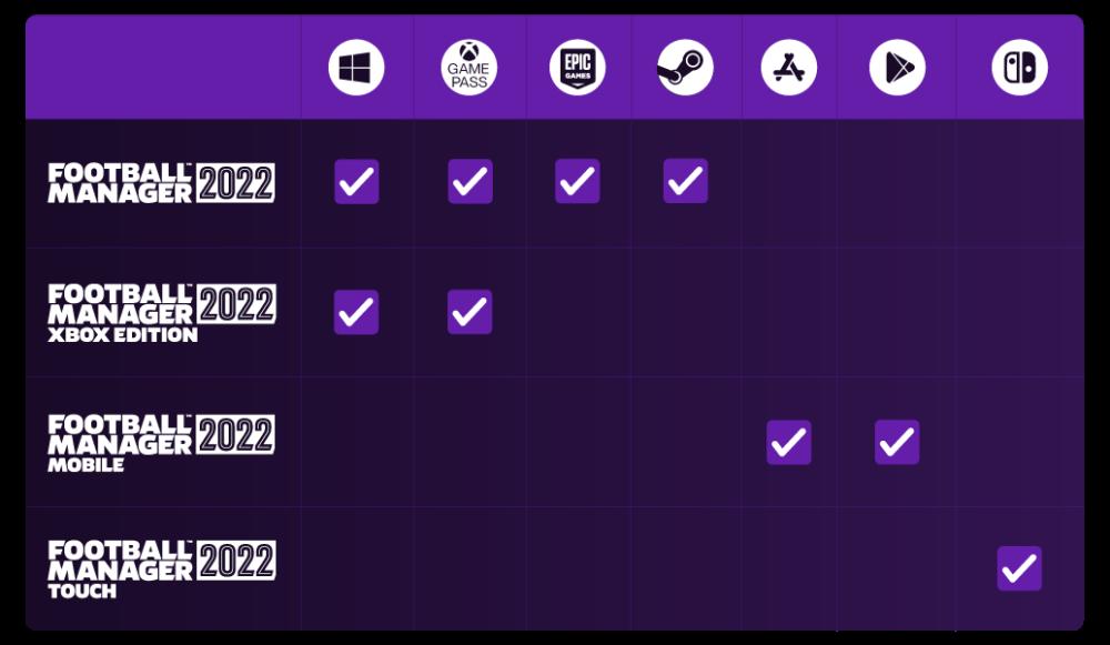 FM22-Platform_Table_1.png